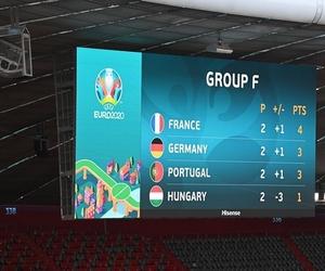 Euro 2020: Πορτογαλία-Γαλλία με 10.000€ εντελώς δωρεάν* στο Stoiximan Master! (* Ισχύουν όροι και προϋποθέσεις)