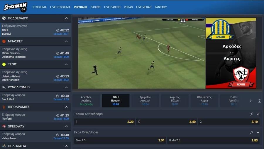 Virtual Sports στον Stoiximan: Παιχνίδια και αγορές