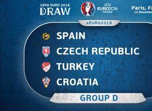 Euro 2016: Η παρουσίαση του 4ου ομίλου